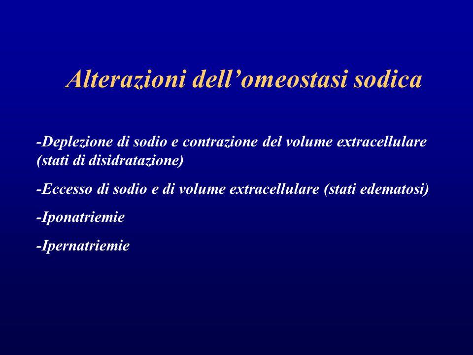 Alterazioni dell'omeostasi sodica