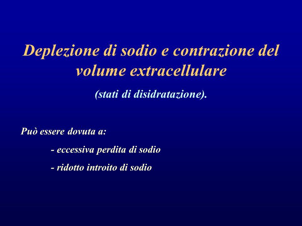 Deplezione di sodio e contrazione del volume extracellulare