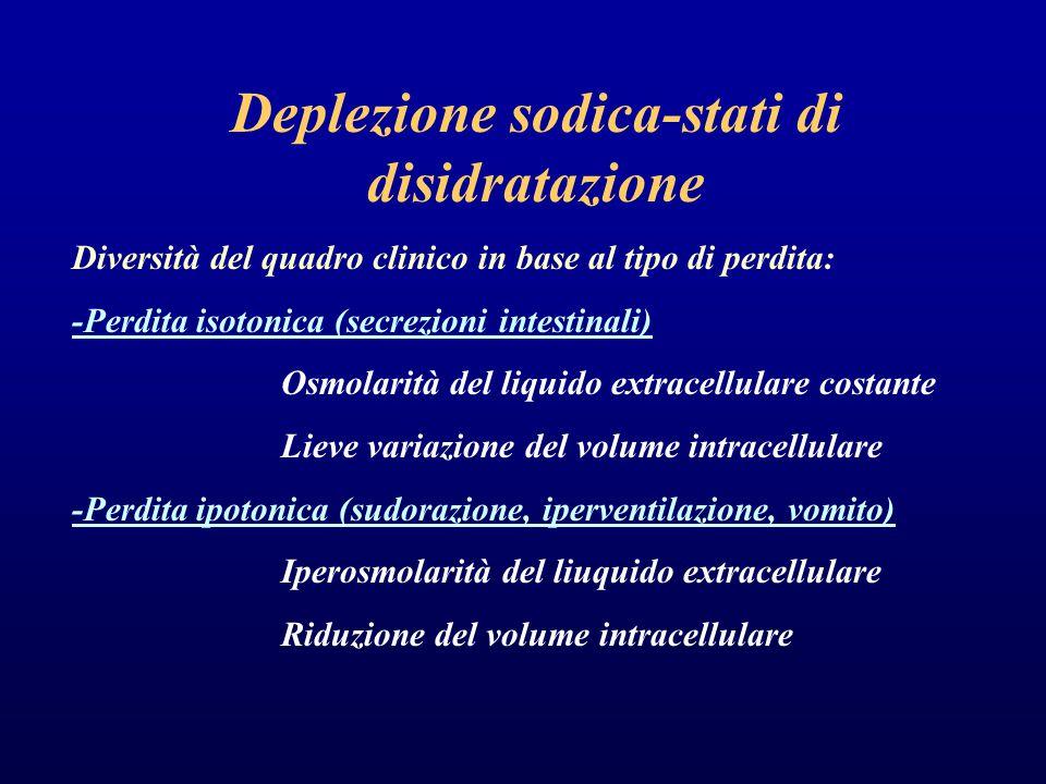 Deplezione sodica-stati di disidratazione