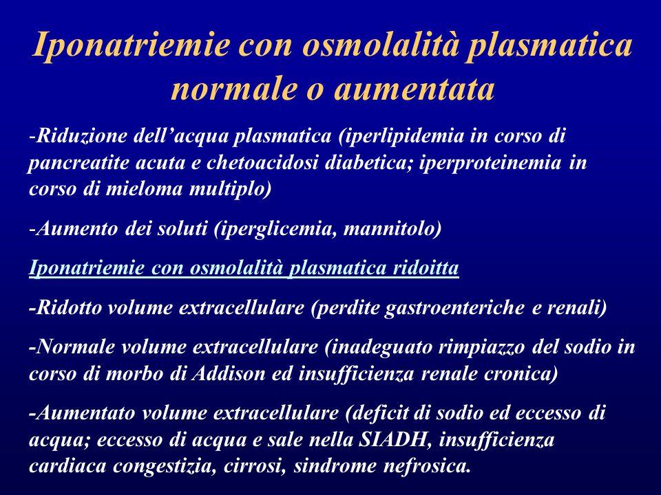 Iponatriemie con osmolalità plasmatica normale o aumentata