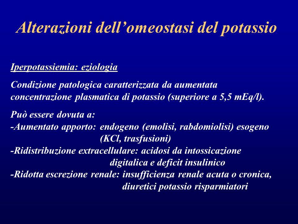 Alterazioni dell'omeostasi del potassio