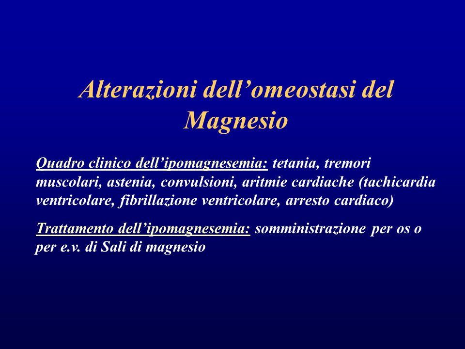 Alterazioni dell'omeostasi del Magnesio
