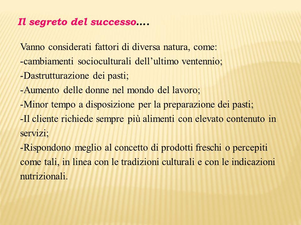 Il segreto del successo….