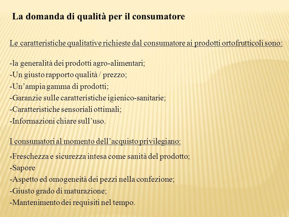 La domanda di qualità per il consumatore