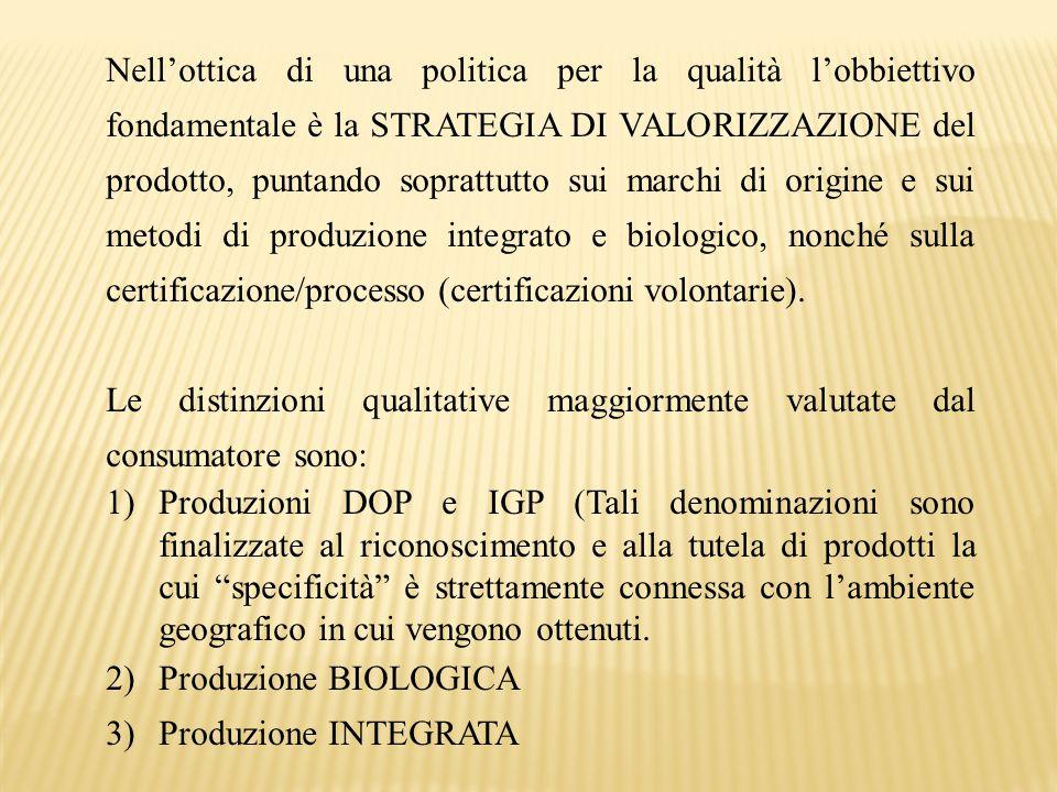 Nell'ottica di una politica per la qualità l'obbiettivo fondamentale è la STRATEGIA DI VALORIZZAZIONE del prodotto, puntando soprattutto sui marchi di origine e sui metodi di produzione integrato e biologico, nonché sulla certificazione/processo (certificazioni volontarie).