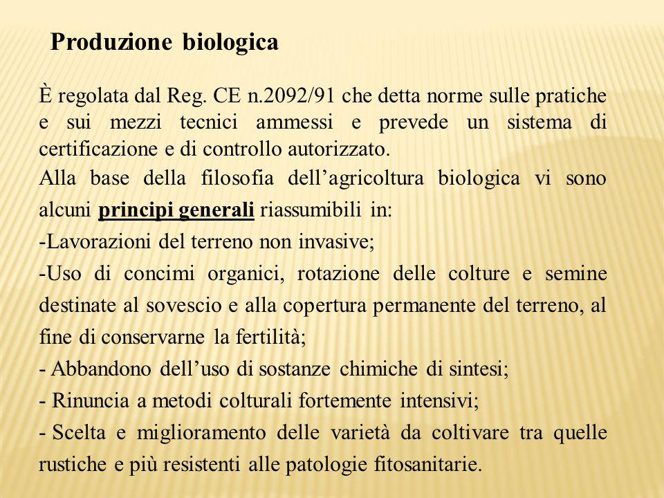 Produzione biologica
