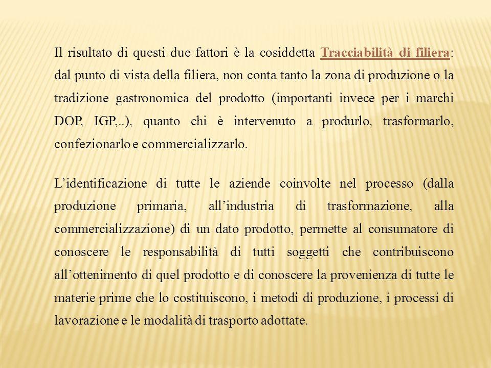 Il risultato di questi due fattori è la cosiddetta Tracciabilità di filiera: dal punto di vista della filiera, non conta tanto la zona di produzione o la tradizione gastronomica del prodotto (importanti invece per i marchi DOP, IGP,..), quanto chi è intervenuto a produrlo, trasformarlo, confezionarlo e commercializzarlo.