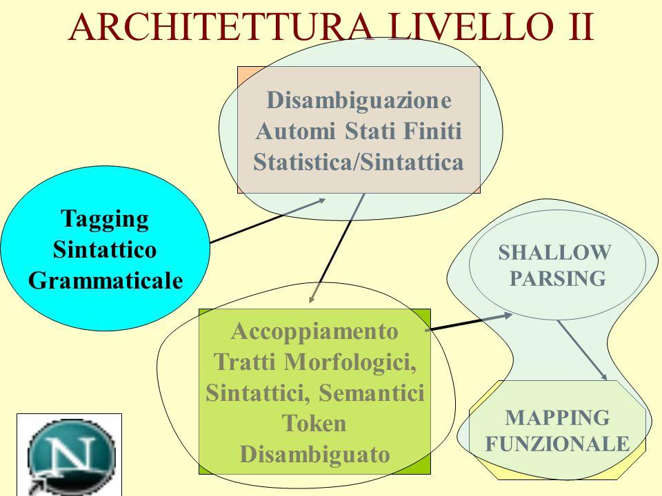 ARCHITETTURA LIVELLO II