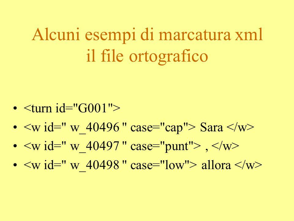 Alcuni esempi di marcatura xml il file ortografico
