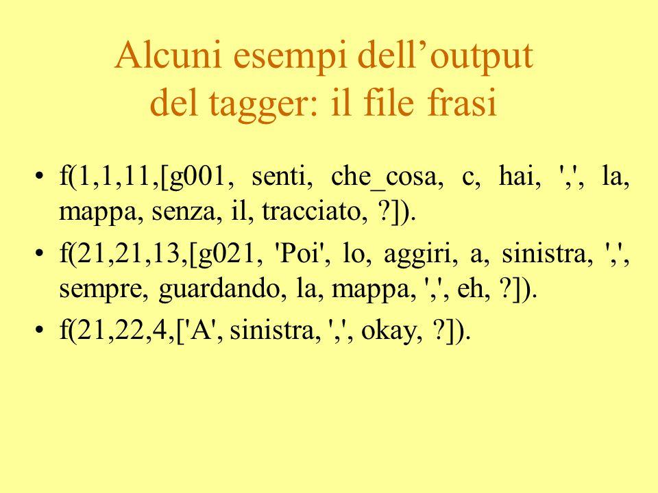 Alcuni esempi dell'output del tagger: il file frasi