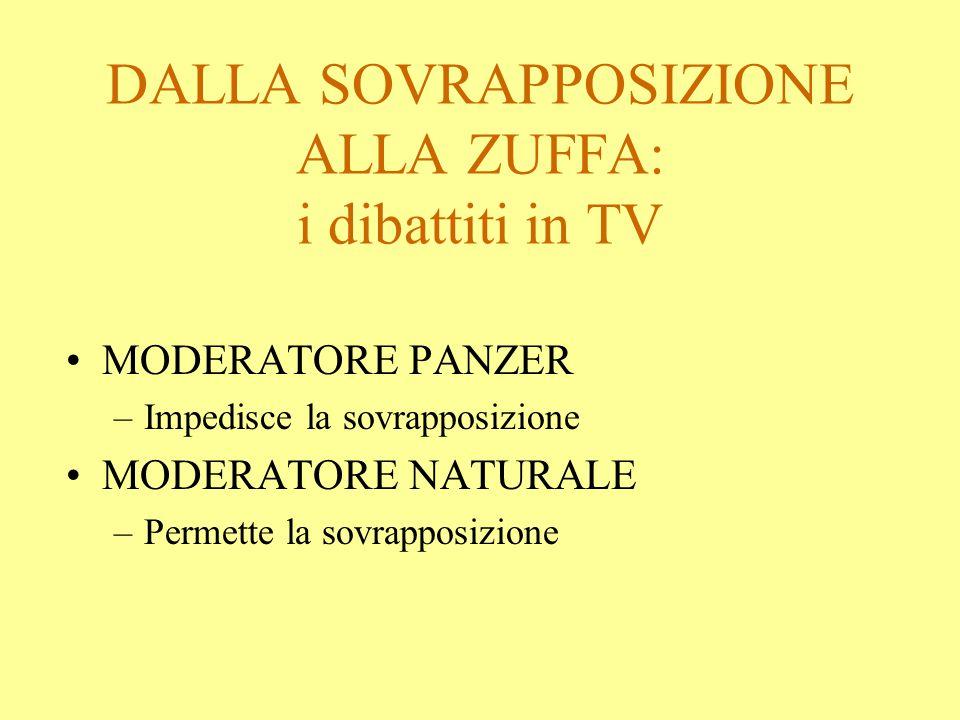 DALLA SOVRAPPOSIZIONE ALLA ZUFFA: i dibattiti in TV