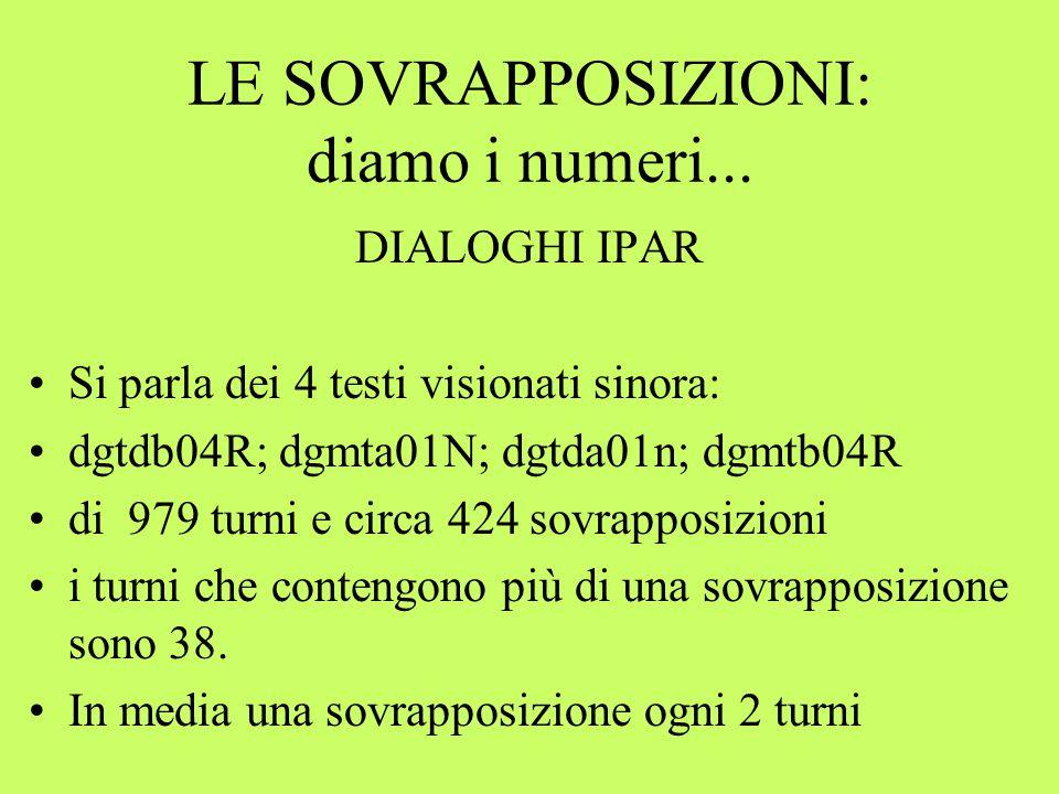 LE SOVRAPPOSIZIONI: diamo i numeri...