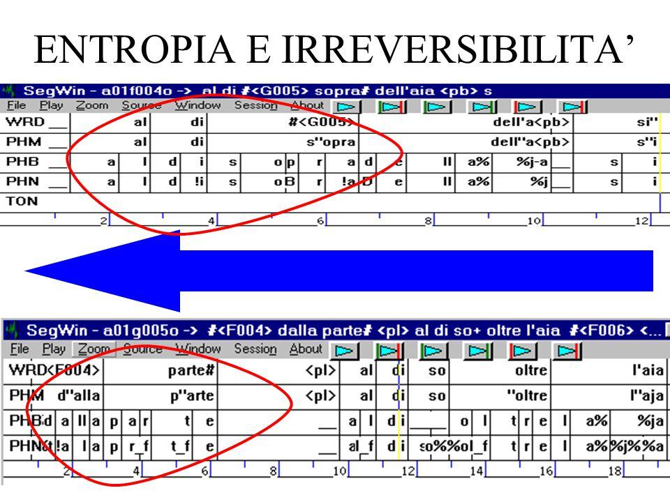 ENTROPIA E IRREVERSIBILITA'