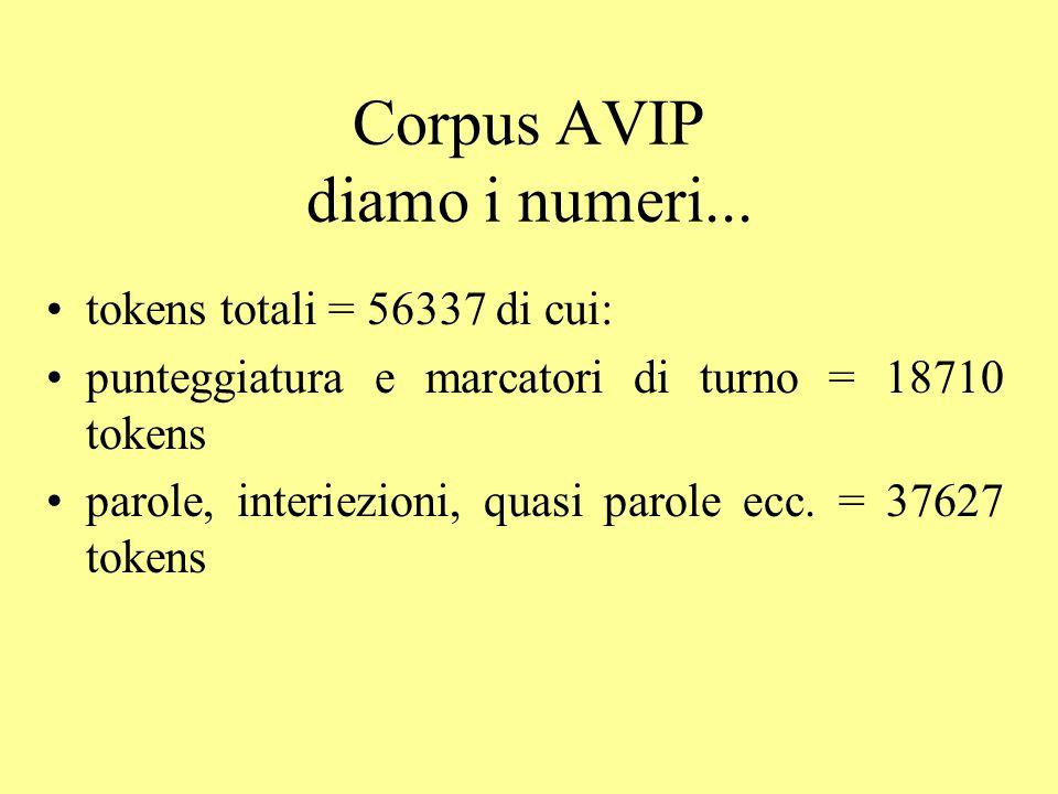 Corpus AVIP diamo i numeri...
