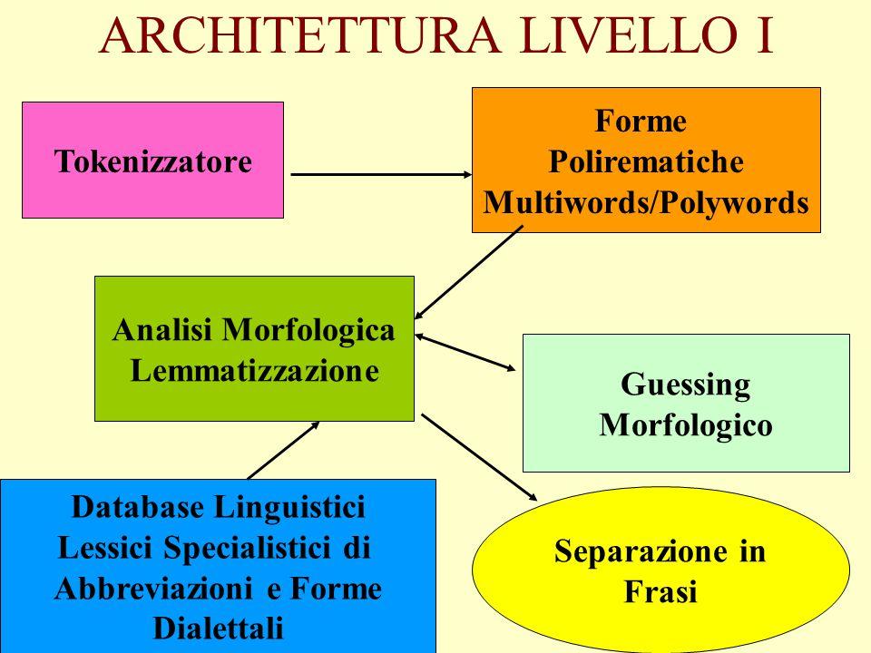 ARCHITETTURA LIVELLO I
