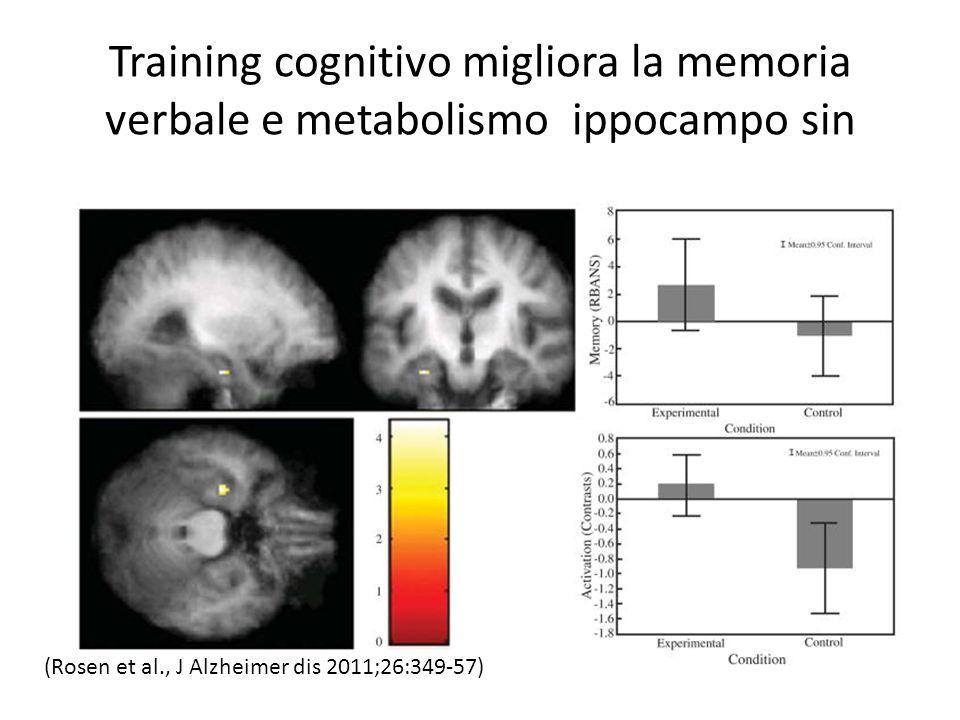 Training cognitivo migliora la memoria verbale e metabolismo ippocampo sin
