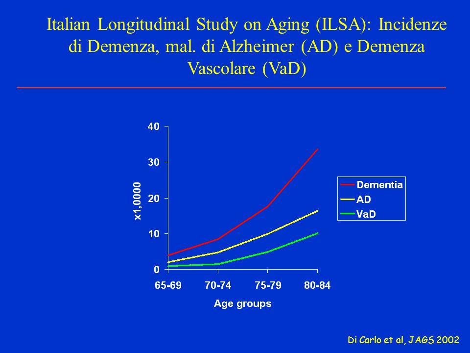 Italian Longitudinal Study on Aging (ILSA): Incidenze di Demenza, mal