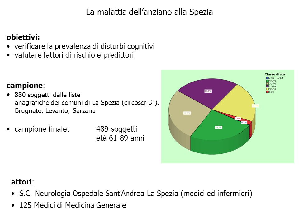 La malattia dell'anziano alla Spezia