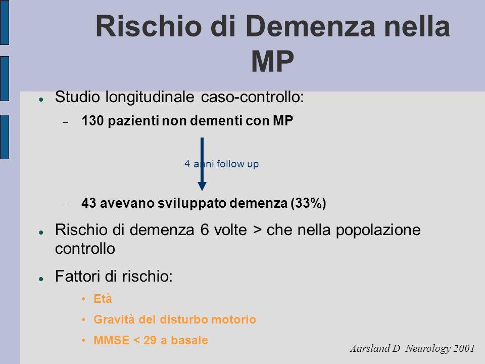 Rischio di Demenza nella MP