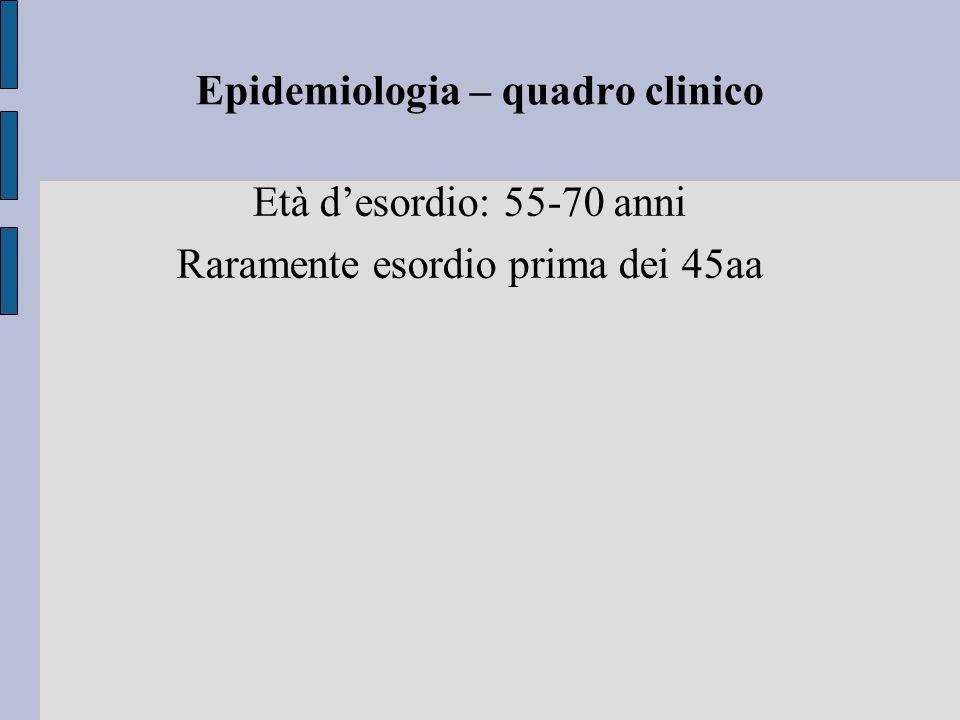 Epidemiologia – quadro clinico