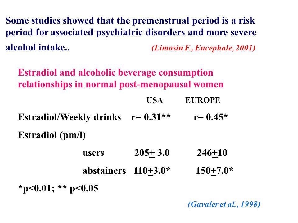 Estradiol/Weekly drinks r= 0.31** r= 0.45* Estradiol (pm/l)