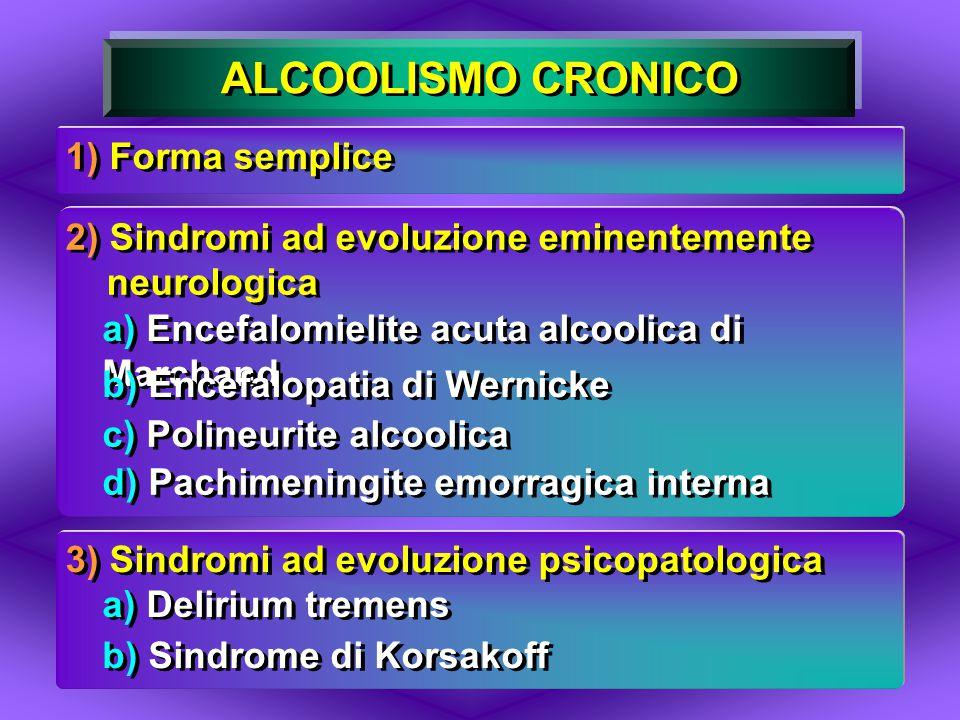 ALCOOLISMO CRONICO 1) Forma semplice