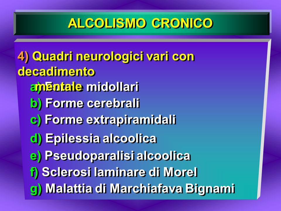 ALCOLISMO CRONICO 4) Quadri neurologici vari con decadimento mentale