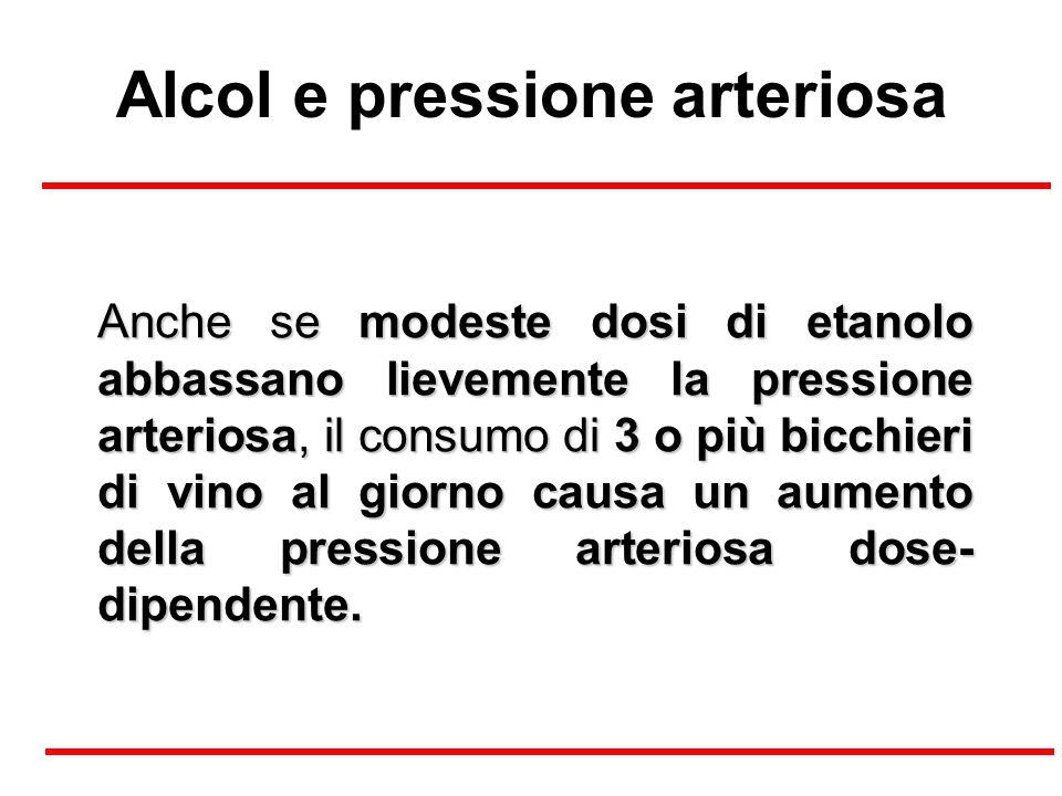 Alcol e pressione arteriosa