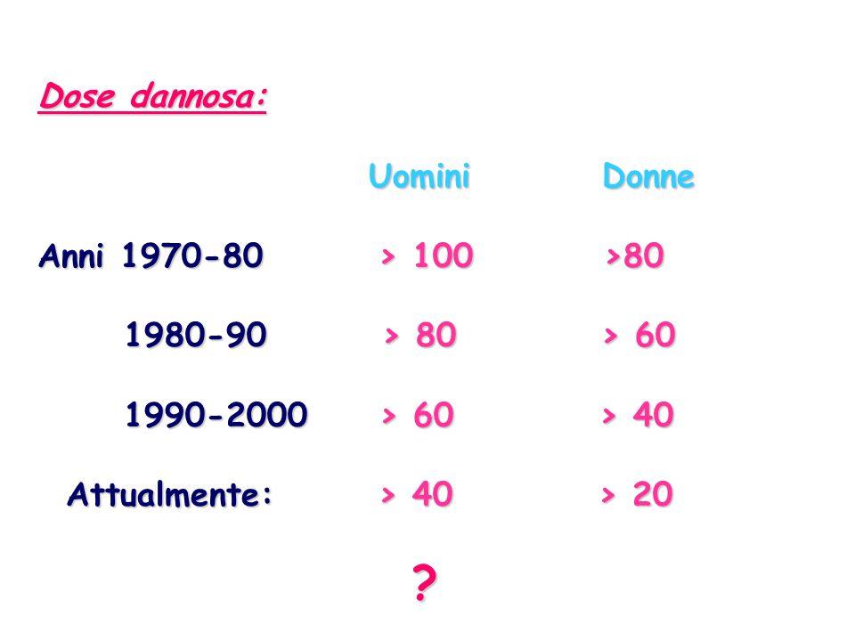 Dose dannosa: Uomini Donne. Anni 1970-80 > 100 >80. 1980-90 > 80 > 60.