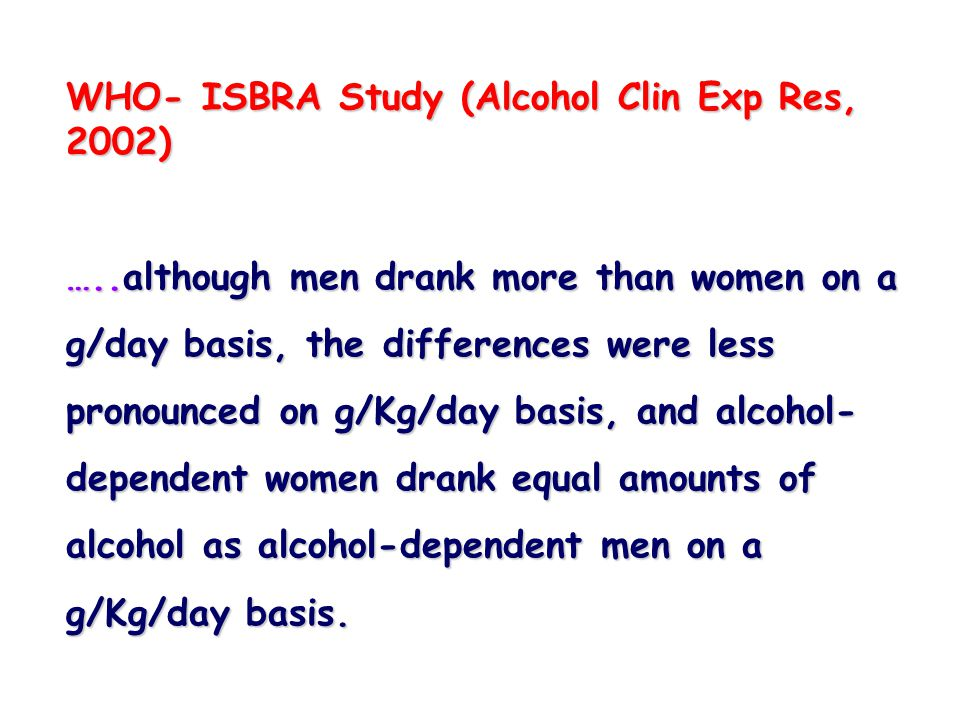 WHO- ISBRA Study (Alcohol Clin Exp Res, 2002)