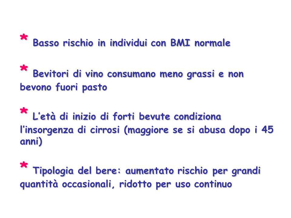 * Basso rischio in individui con BMI normale