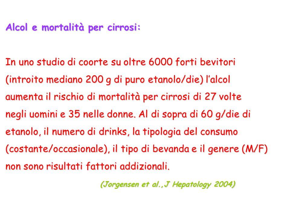 Alcol e mortalità per cirrosi: