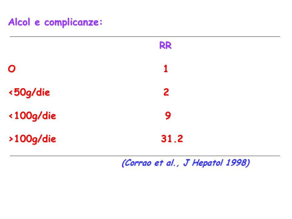 Alcol e complicanze: RR. O 1. <50g/die 2.
