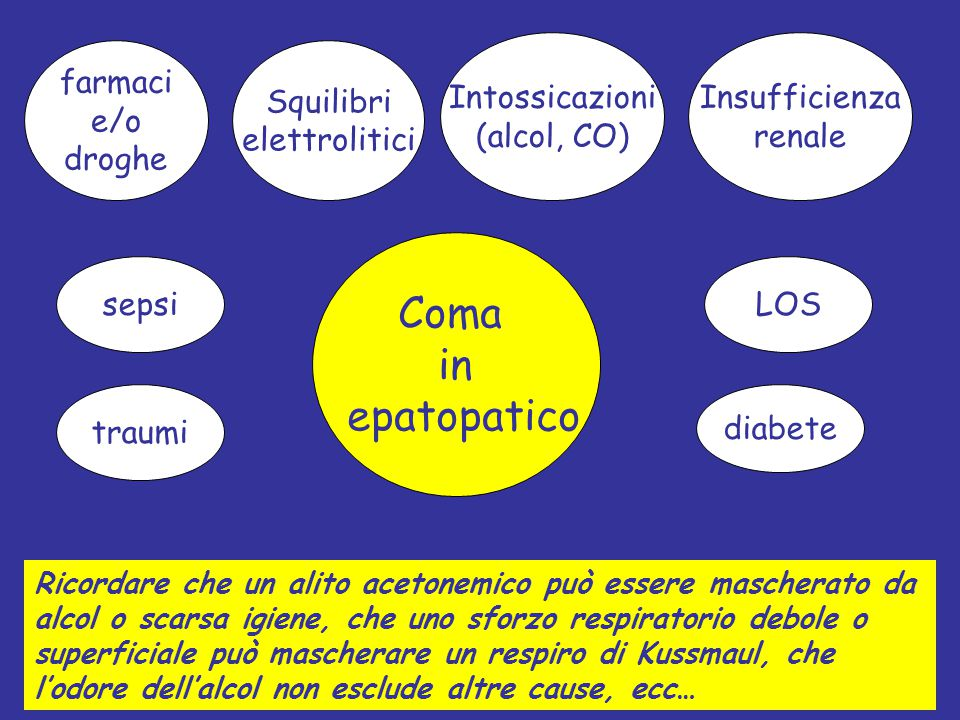 Coma in epatopatico Intossicazioni (alcol, CO) Insufficienza renale