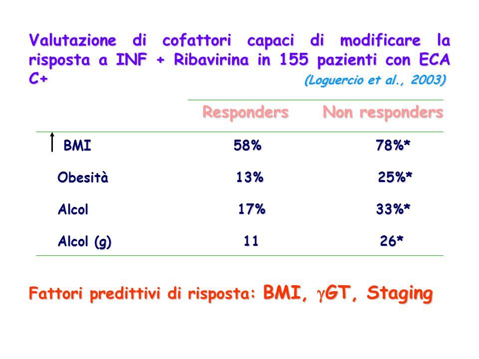 Fattori predittivi di risposta: BMI, GT, Staging