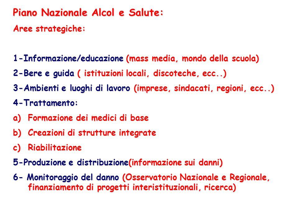 Piano Nazionale Alcol e Salute:
