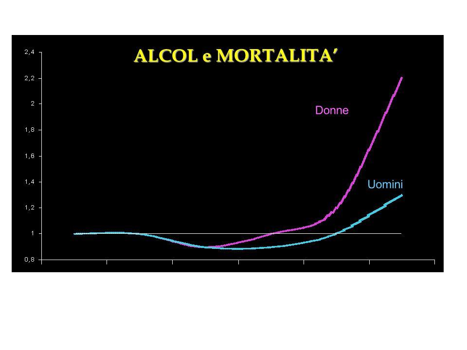 Giovanni Corrao - Epidemiologia delle patologie alcol correlate