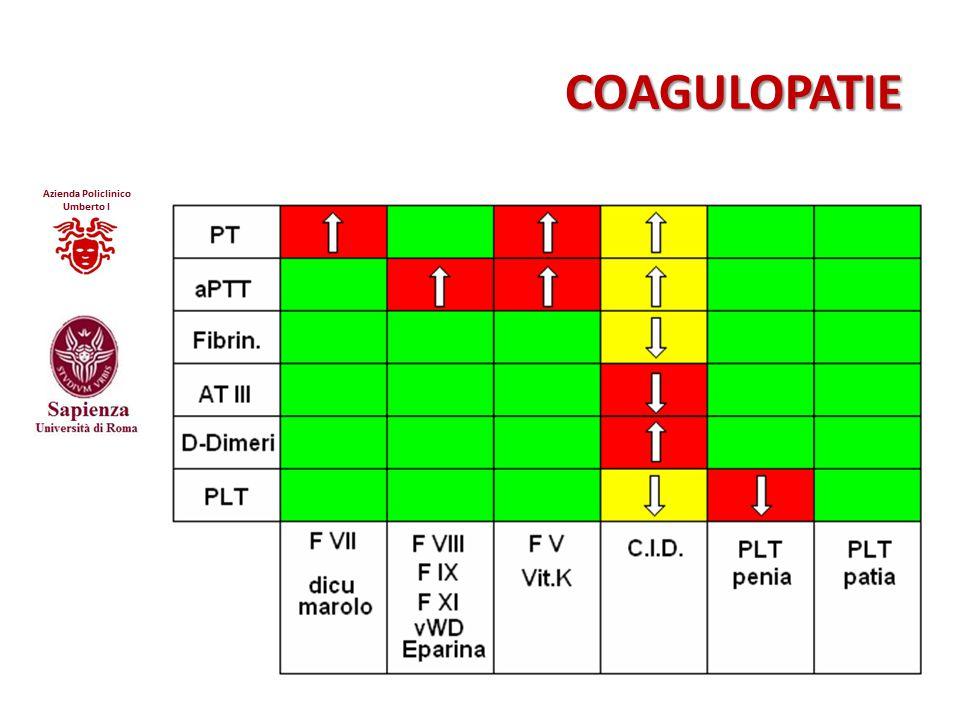 COAGULOPATIE