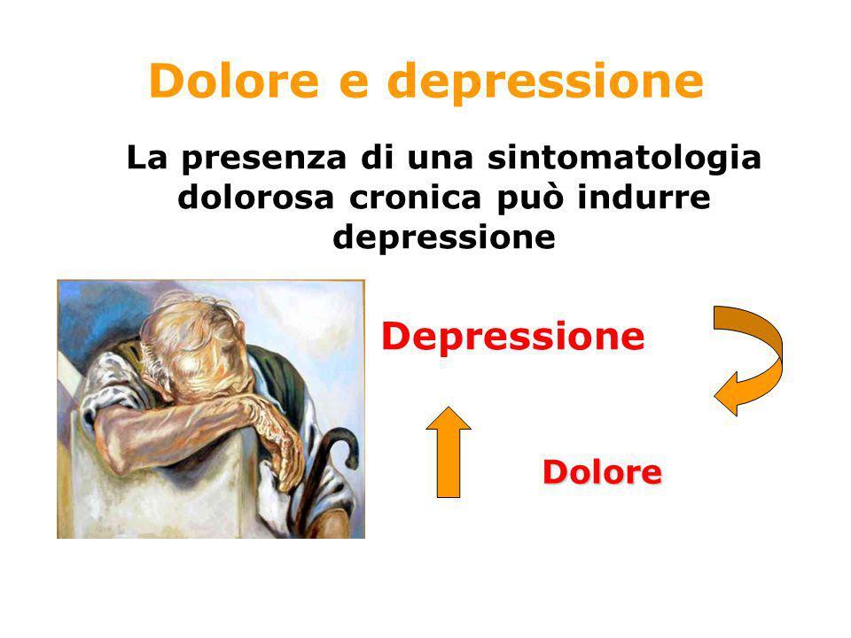 Dolore e depressione Depressione
