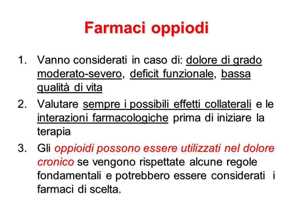 Farmaci oppiodi Vanno considerati in caso di: dolore di grado moderato-severo, deficit funzionale, bassa qualità di vita.