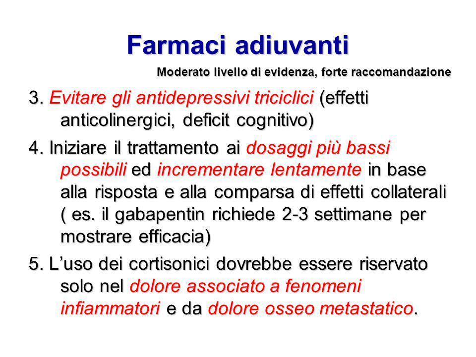 Farmaci adiuvanti Moderato livello di evidenza, forte raccomandazione.