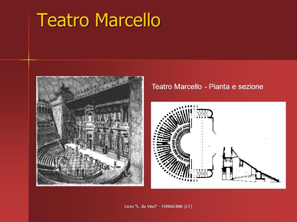 Liceo L. da Vinci - TERRACINA (LT)