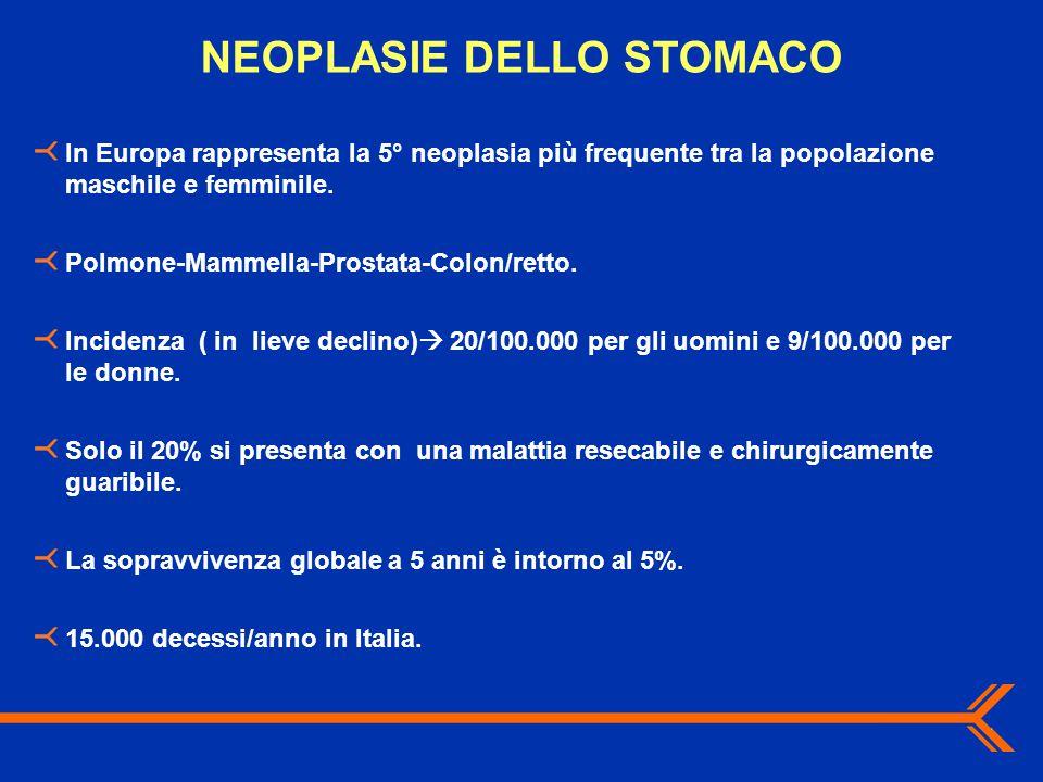 NEOPLASIE DELLO STOMACO