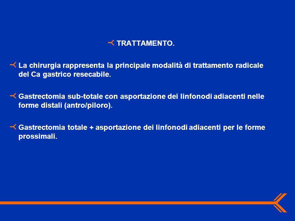 TRATTAMENTO. La chirurgia rappresenta la principale modalità di trattamento radicale del Ca gastrico resecabile.