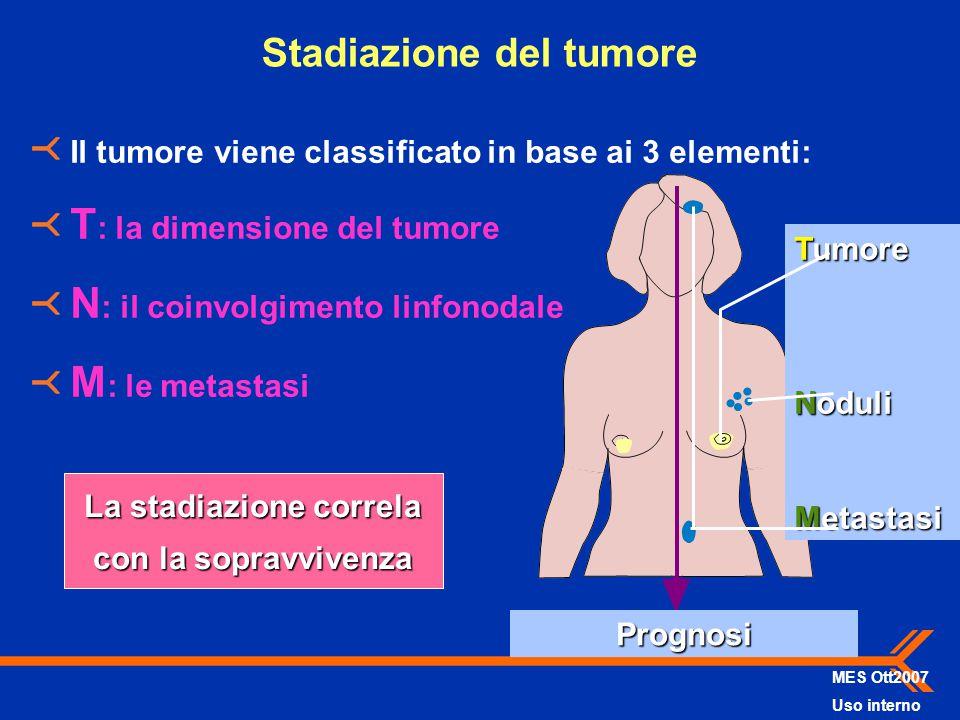 Stadiazione del tumore