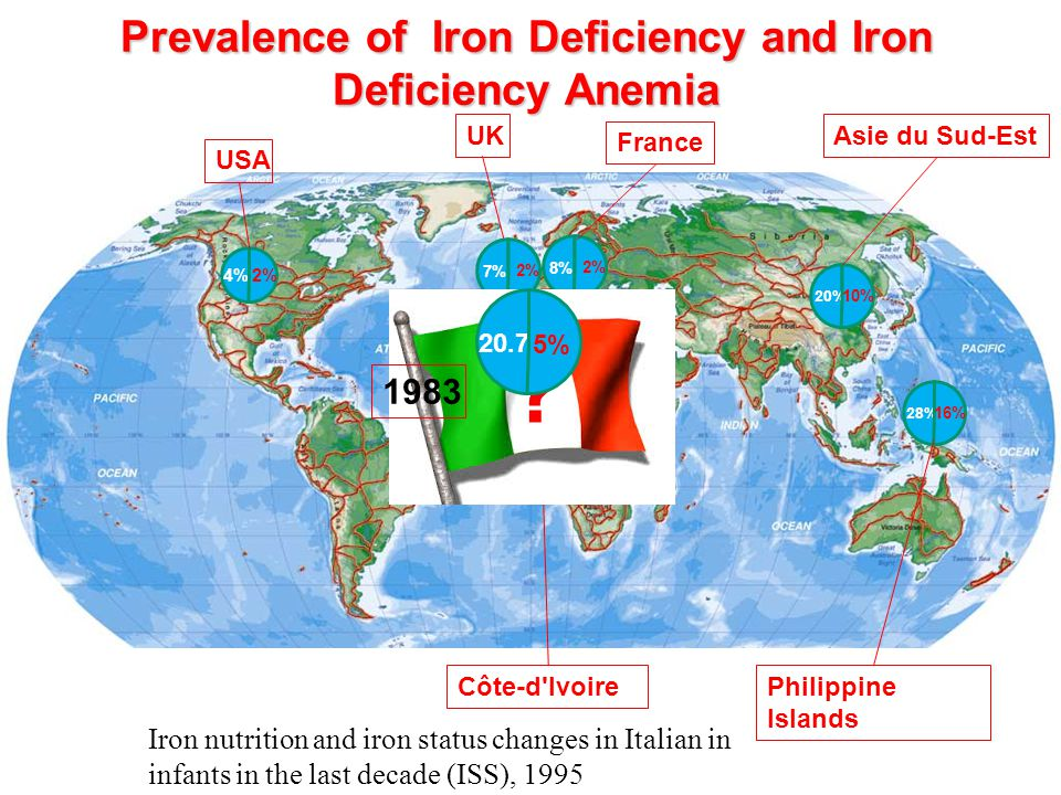 Prevalence of Iron Deficiency and Iron Deficiency Anemia