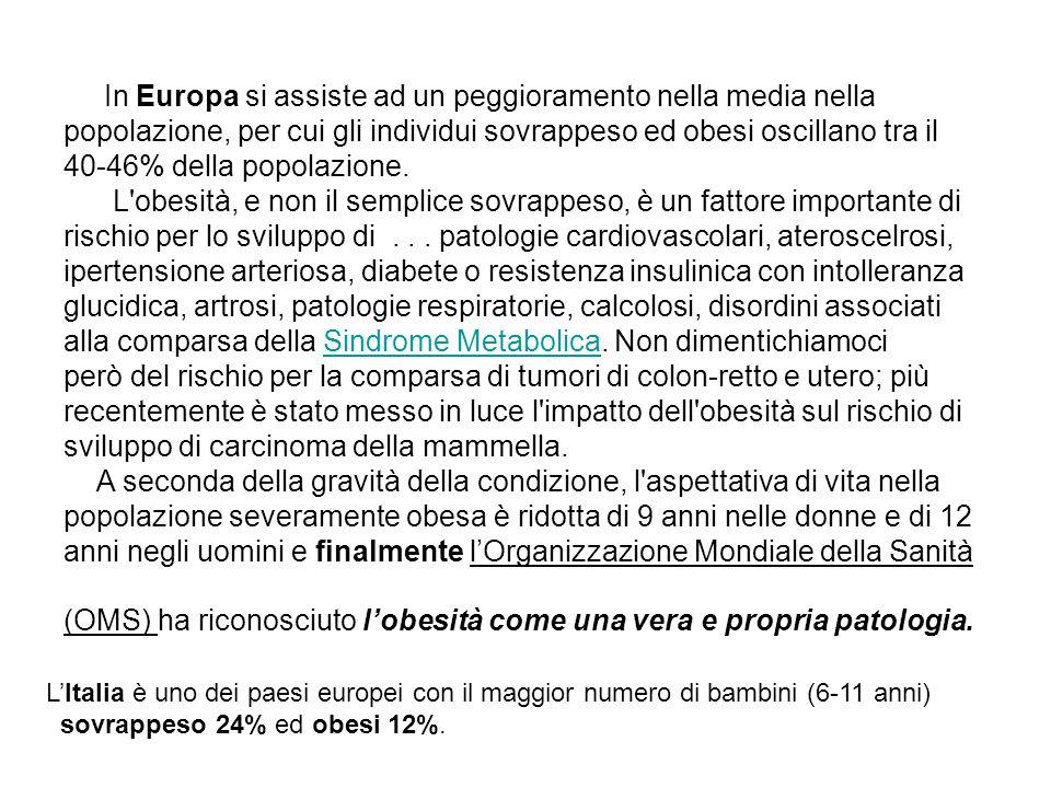 In Europa si assiste ad un peggioramento nella media nella popolazione, per cui gli individui sovrappeso ed obesi oscillano tra il 40-46% della popolazione. L obesità, e non il semplice sovrappeso, è un fattore importante di rischio per lo sviluppo di . . . patologie cardiovascolari, ateroscelrosi, ipertensione arteriosa, diabete o resistenza insulinica con intolleranza glucidica, artrosi, patologie respiratorie, calcolosi, disordini associati alla comparsa della Sindrome Metabolica. Non dimentichiamoci però del rischio per la comparsa di tumori di colon-retto e utero; più recentemente è stato messo in luce l impatto dell obesità sul rischio di sviluppo di carcinoma della mammella. A seconda della gravità della condizione, l aspettativa di vita nella popolazione severamente obesa è ridotta di 9 anni nelle donne e di 12 anni negli uomini e finalmente l'Organizzazione Mondiale della Sanità (OMS) ha riconosciuto l'obesità come una vera e propria patologia.