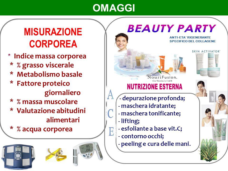 BEAUTY PARTY NUTRIZIONE ESTERNA OMAGGI MISURAZIONE CORPOREA