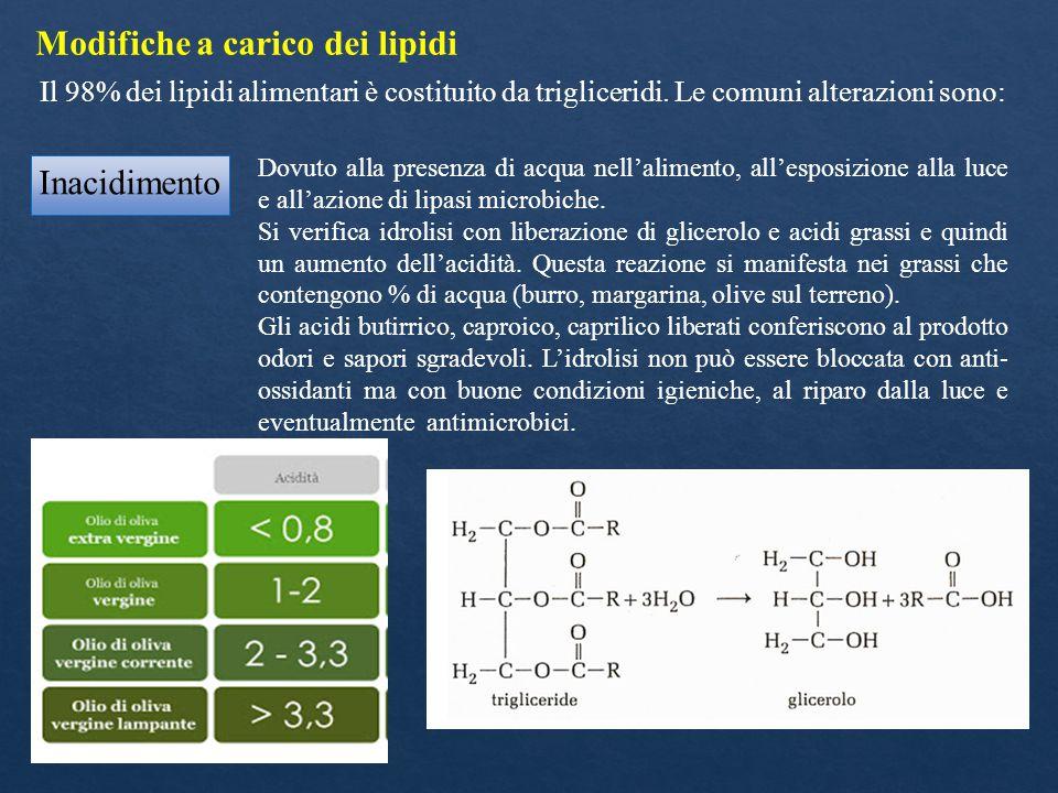 Modifiche a carico dei lipidi