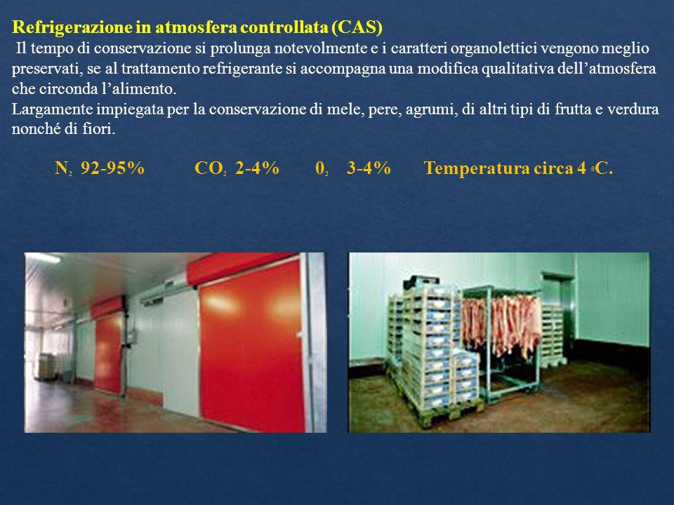 N2 92-95% CO2 2-4% 02 3-4% Temperatura circa 4 0C.